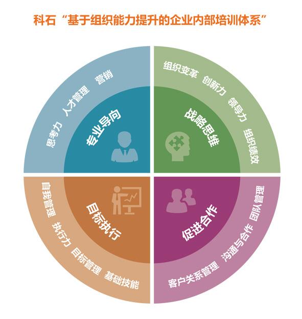企业组织结构图logo